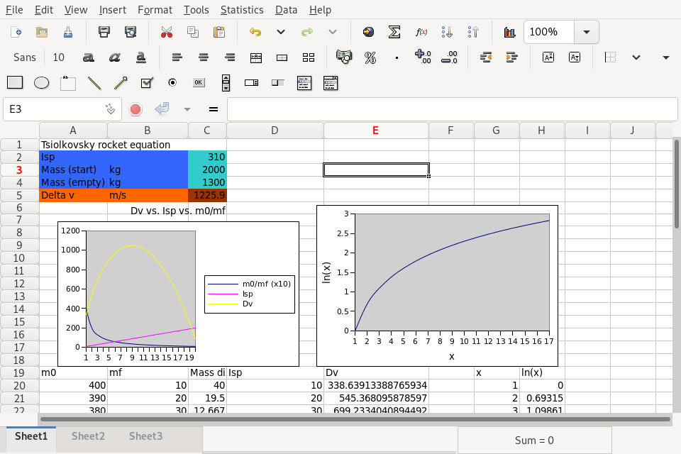 Gnumeric editing a spreadsheet with charts of the Tsiolkovsky rocket equation.